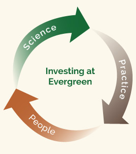 Evergreen Investment Management